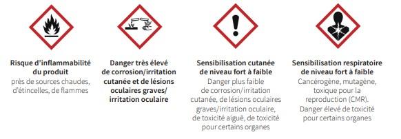 Risques danger toxique