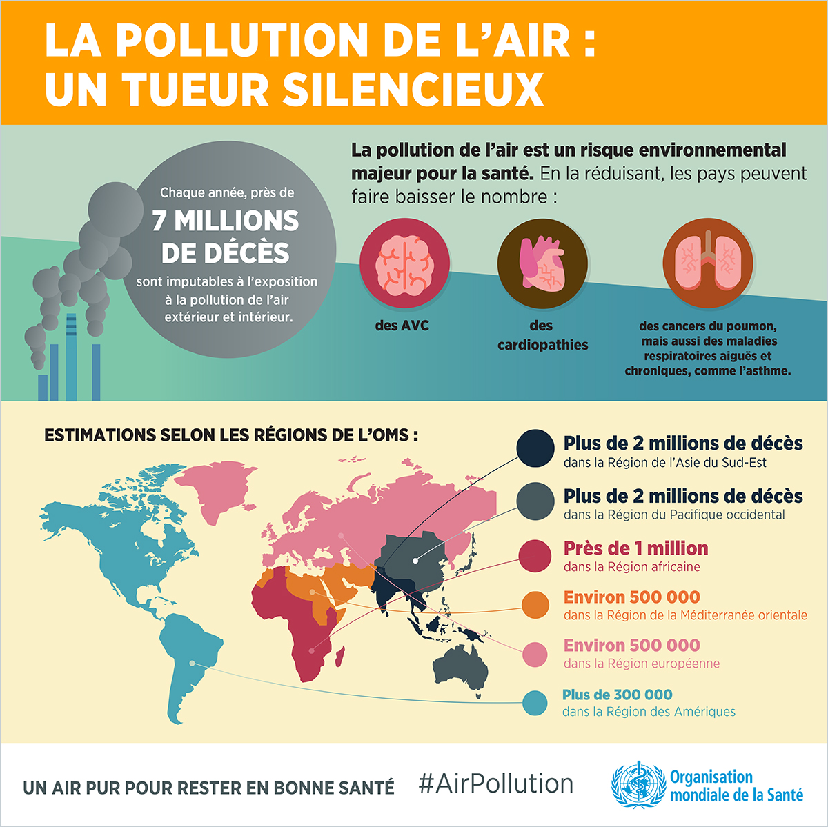 OMS air pollution infographie